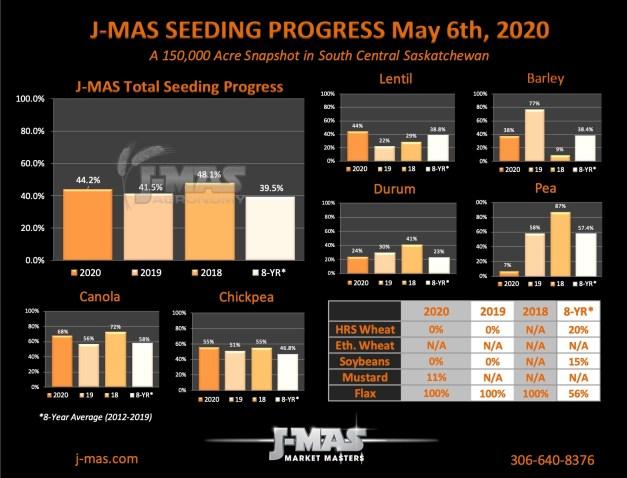 SeedingProgress2020_May6.jpg