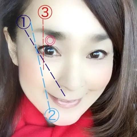 眉の印象と基本