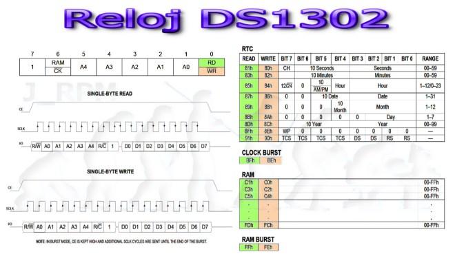 Comunicaciones con DS1302