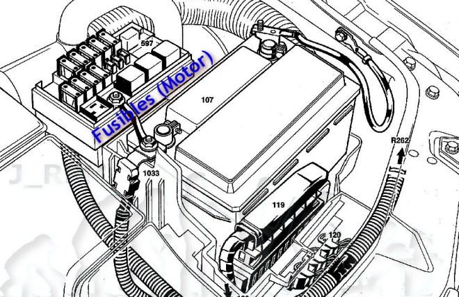 Fusibles y relés del vano motor (Laguna II)