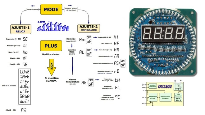 Configuración del Reloj LED