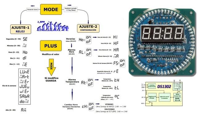 Configuración del Reloj LED (v2)
