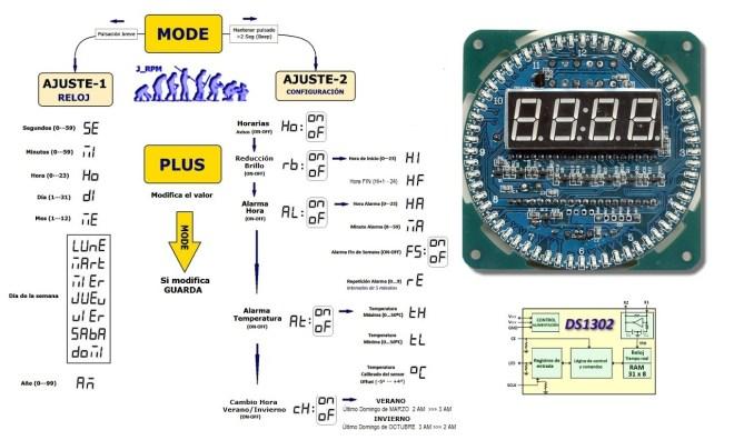 Configuración del Reloj LED (v3)
