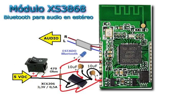 Módulo XS3868