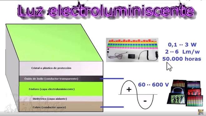 Luz electroluminiscente