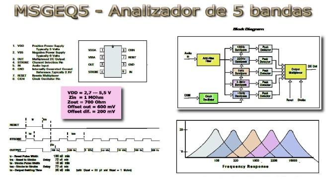 MSGEQ5 - Analizador de 5 bandas