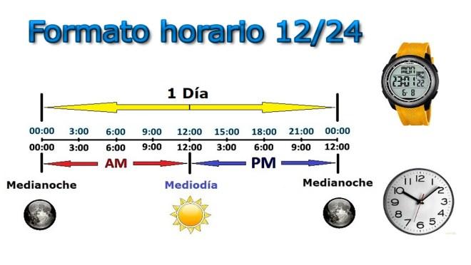 Sistema horario de 12/24 horas