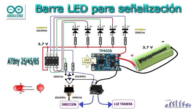 Barra LED para señalización de bicicletas