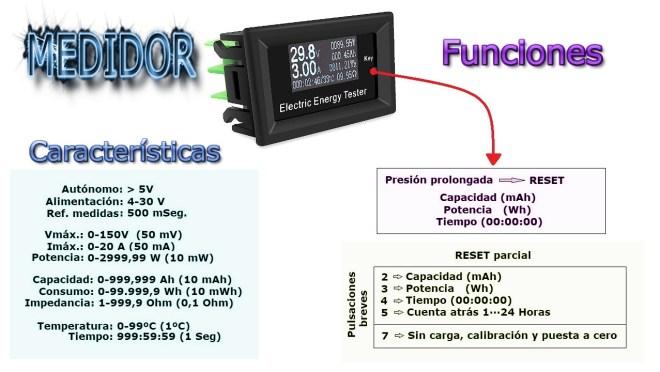 Medidor de energía eléctrica