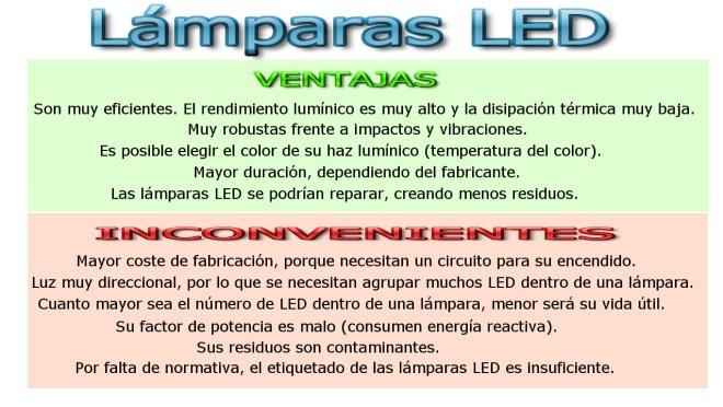 Ventajas e inconvenientes LED