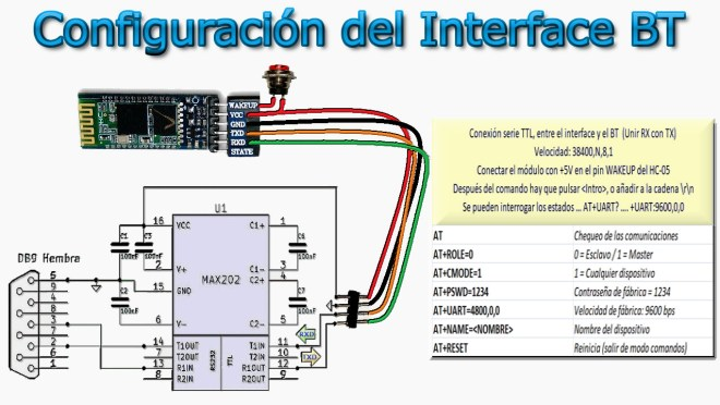 Configuración del interface Bluetooth