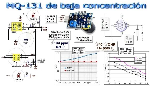 Detalles del módulo sensor de gas ozono MQ-131