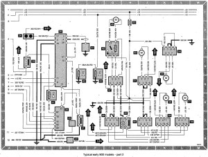 Index of saabSaab 900 Wiring diagram (early models)