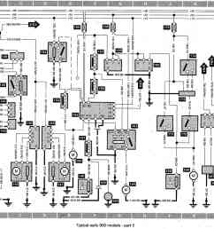 saab 900 wiring harness wiring diagram schemasaab 900 wiring harness owner manual u0026 wiring diagram [ 2709 x 2061 Pixel ]