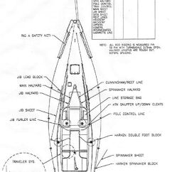 Standing Rigging Diagram Curt 7 Way Rv Blade Wiring Owner S Guide J 105 Class Association And Systems Diagrams