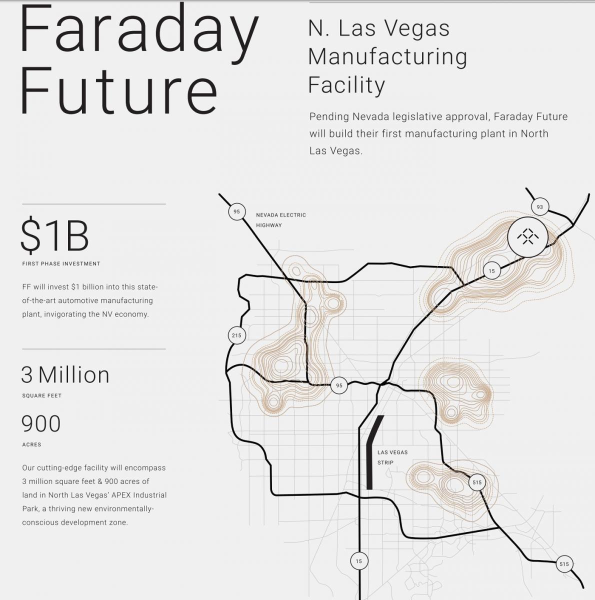 Faraday Future S Billion Dollar Electric Vehicle Plan