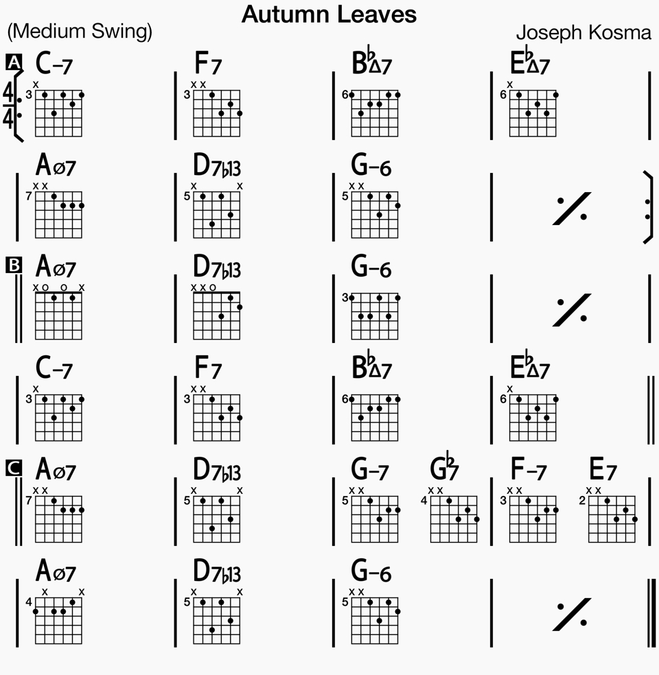 iRealb chords scores (others)