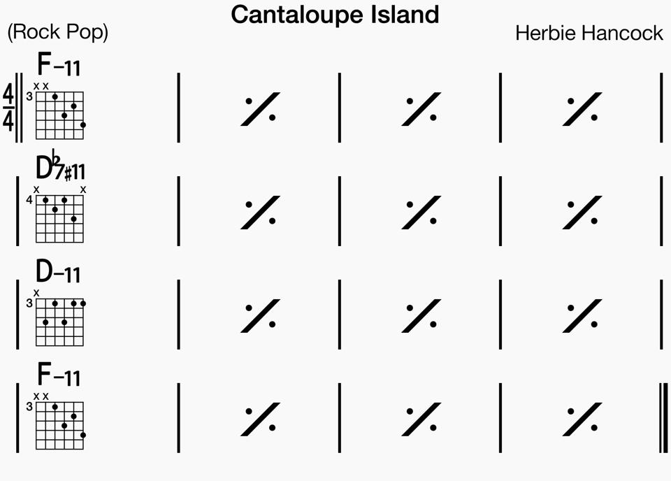 Cantaloupe Island