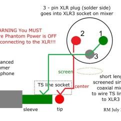 Xlr Trs Cable Wiring Diagram 97 S10 Radio Fuse All Data Balanced Unbalanced