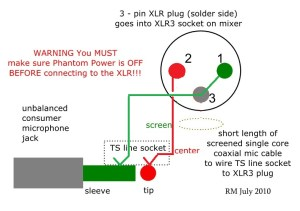 How to Wire an Unbalanced Microphone To A Balanced XLR