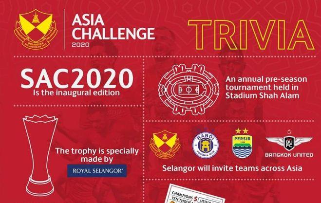 Jadwal Persib di Asia Challenge Cup 2020