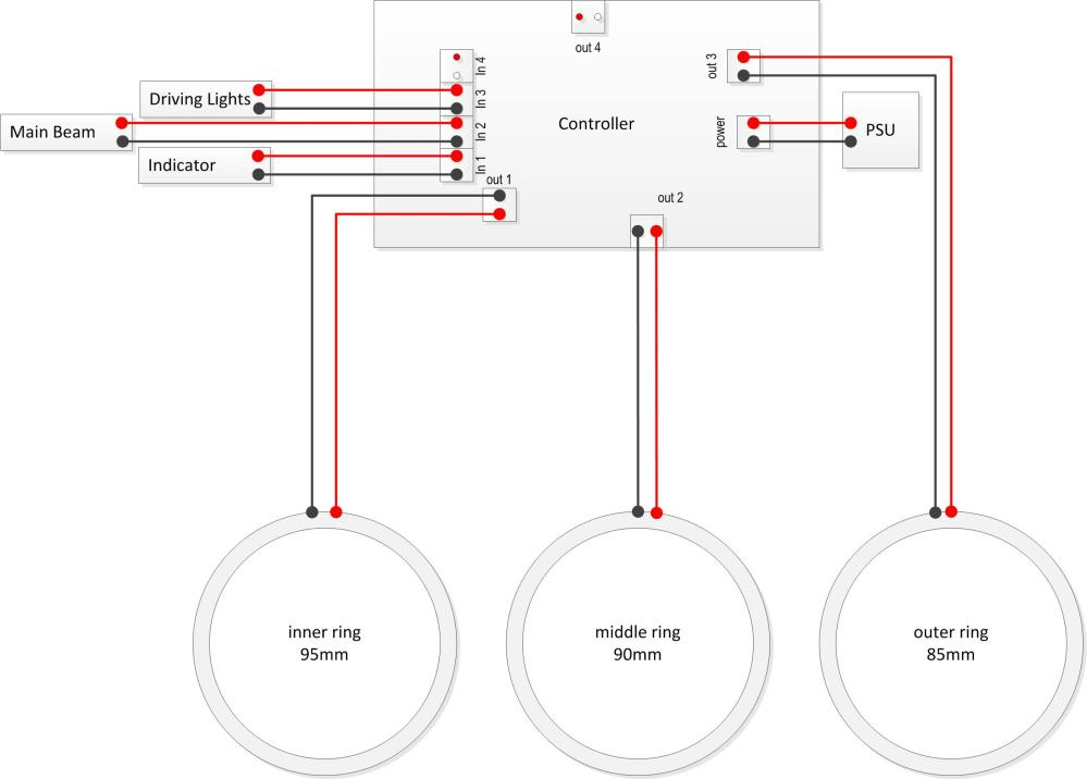 medium resolution of  simplified wiring diagram for the v2 1 controllers easily identifiable as having a green circuit board each of the wires you create in the above steps