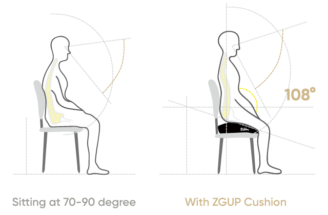 Zero Gravity Upright Posture Cushion Review
