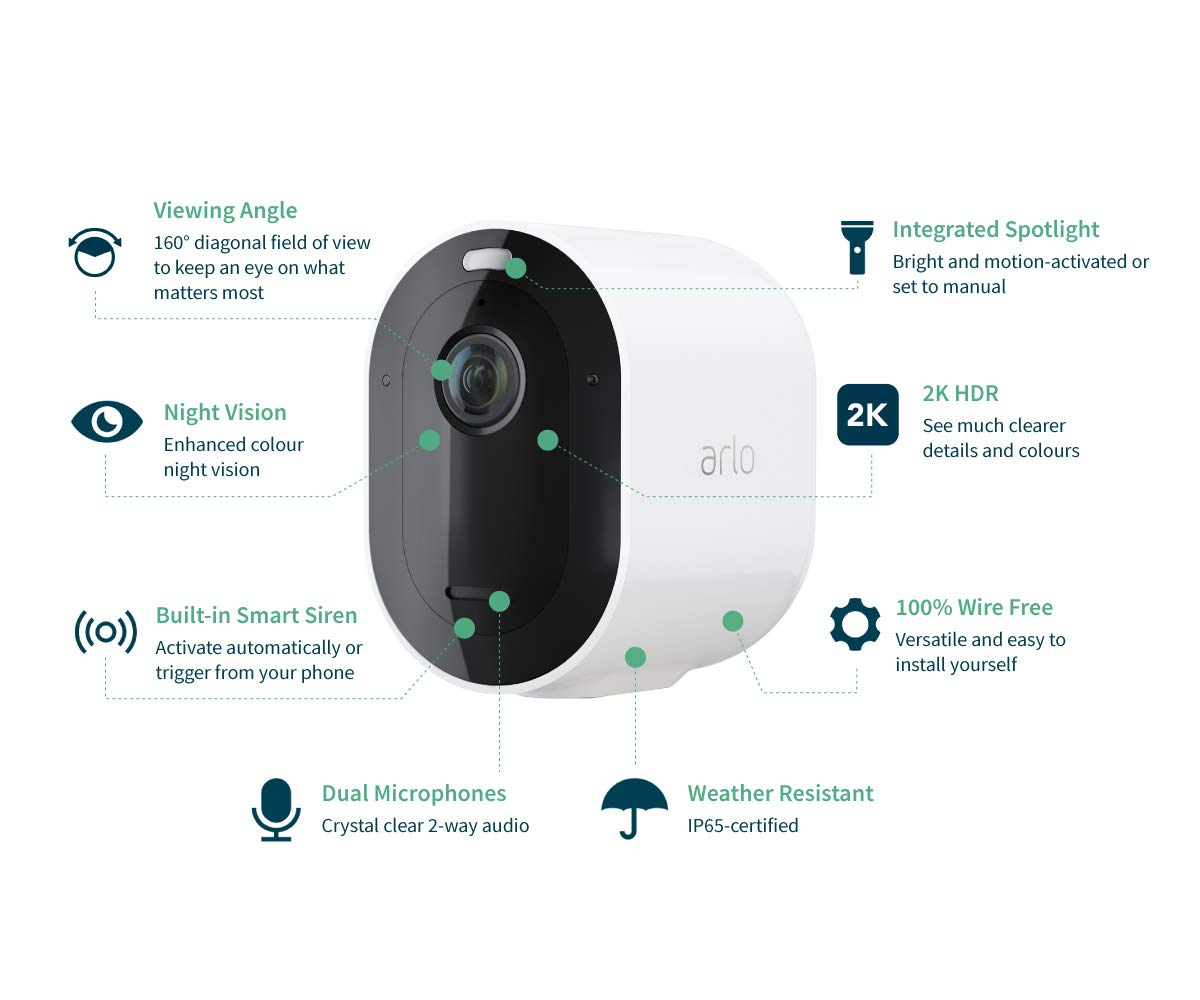 Arlo Pro 3 Smart Home Security Cameras Review