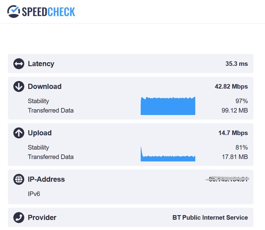 Three ways to test your internet speed