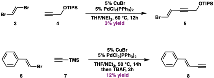 Scheme 1: Synthesis of coupling partners 5 and 8