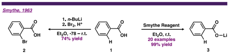 Scheme 1. The divergent reactivity of n-BuLi and the Smythe Reagent.