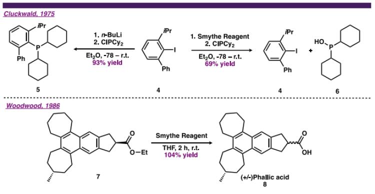 Scheme 2. Hydrolysis of a chlorophosphine and ethyl phallate.