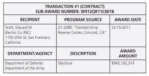 GTC VII Table Sub-Award #W912QR11C0018 Transaction 1