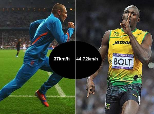 Arjen Robben fastest footballer speed vs Usain Bolt