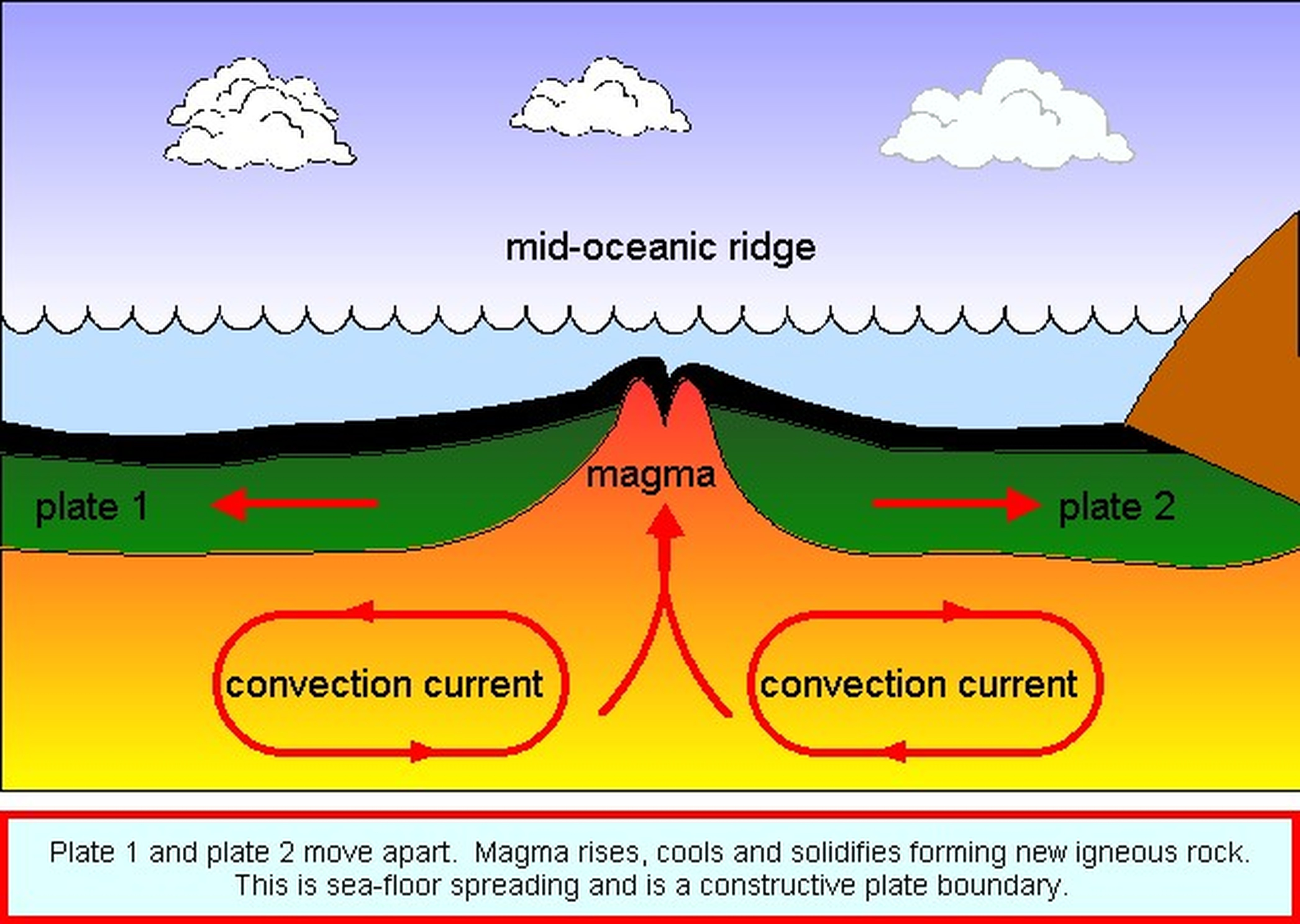 hight resolution of diagram of the sea floor spreading