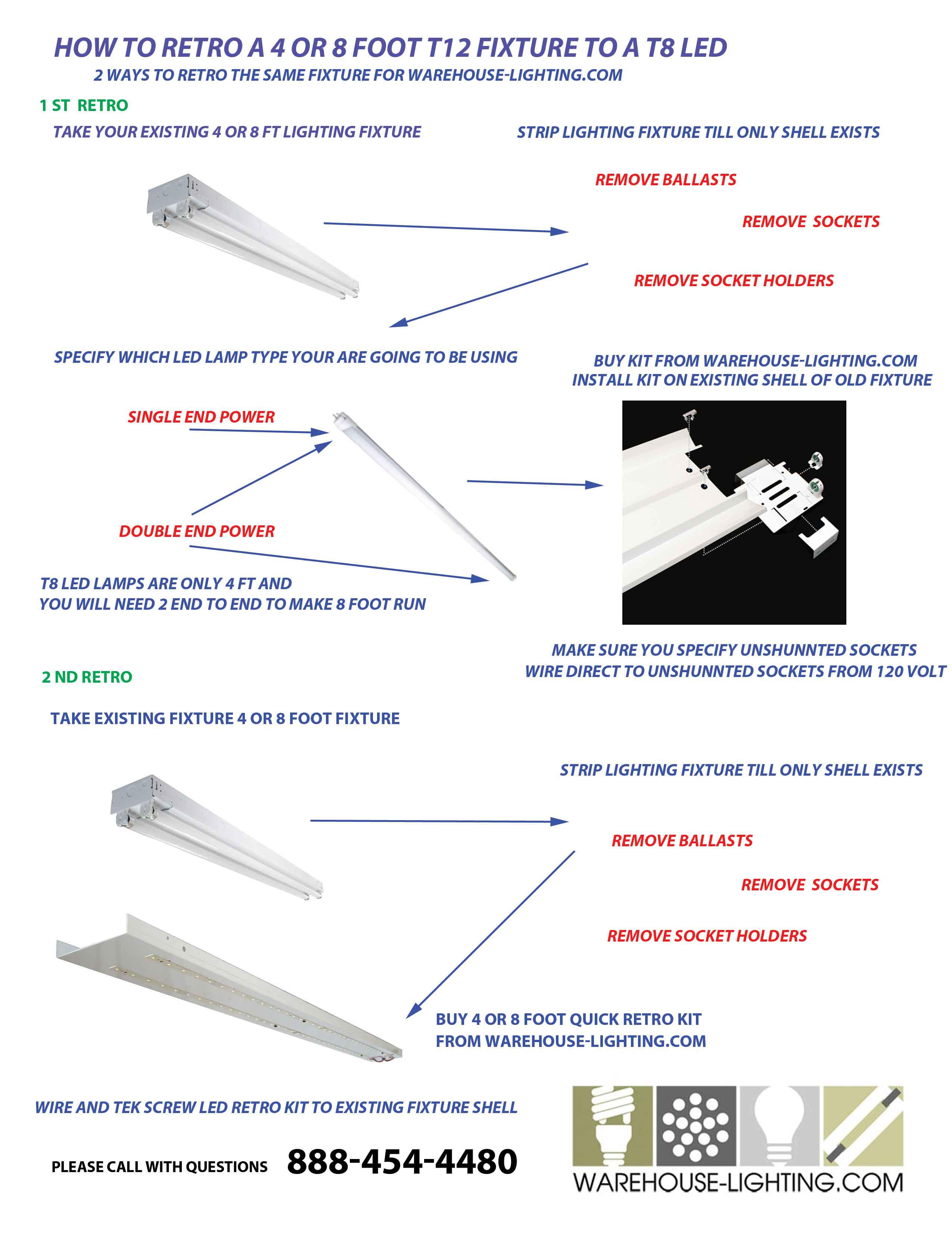 medium resolution of industrial lighting experts industrial light fixtures lighting porcelain light fixture wiring diagram 4 lamp t5
