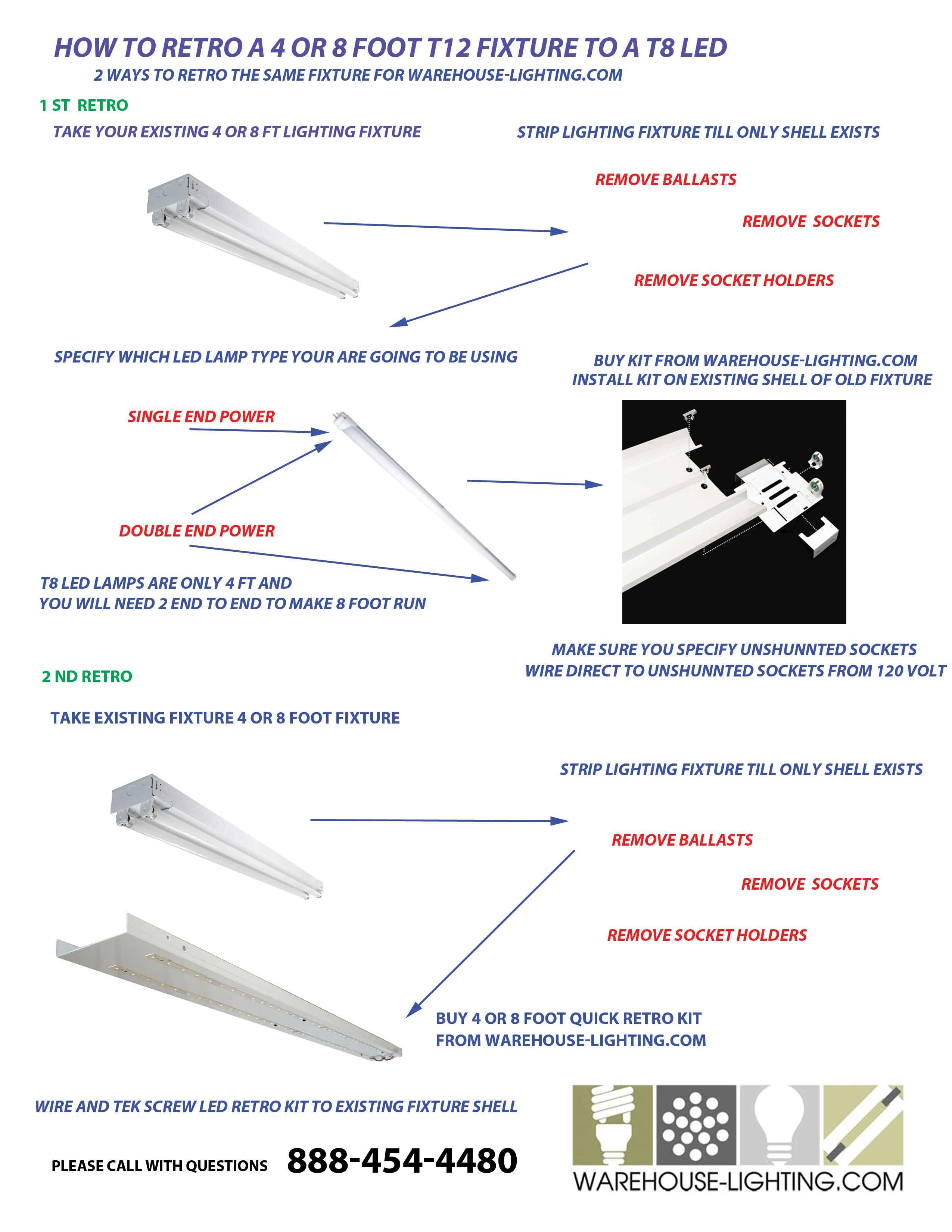 hight resolution of industrial lighting experts industrial light fixtures lighting porcelain light fixture wiring diagram 4 lamp t5