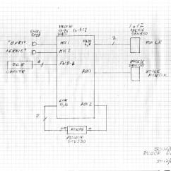 Functional Flow Block Diagram Visio Wiring Light Imageresizertool Com
