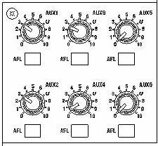 SOUNDCRAFT SPIRIT LX7 ANALOG CONSOLE