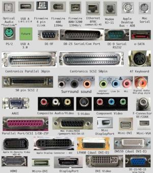 Computer hardware ports