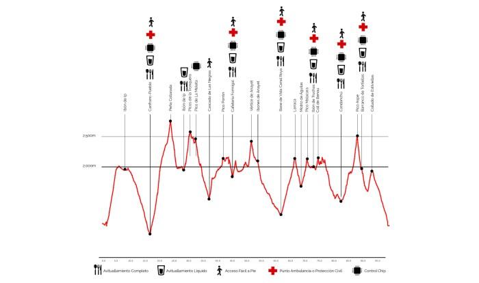 perfil100km