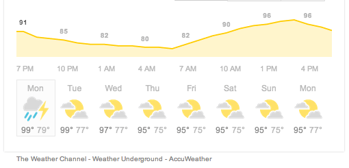 How how does it get in Nicargua in April? Pretty hot.