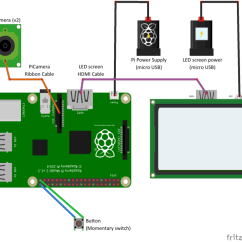Raspberry Pi 2 Wiring Diagram Led Light Bar No Relay Photo Booth (part 2): Getting Started With And Picamera | This Analyst's Life