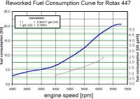 √ Rotax 912 Fuel Consumption Chart | Reference Chart
