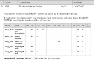 Uni results for blog