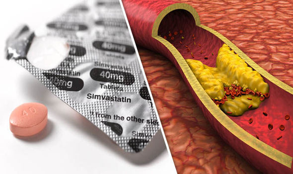 Statins and Blood Clots