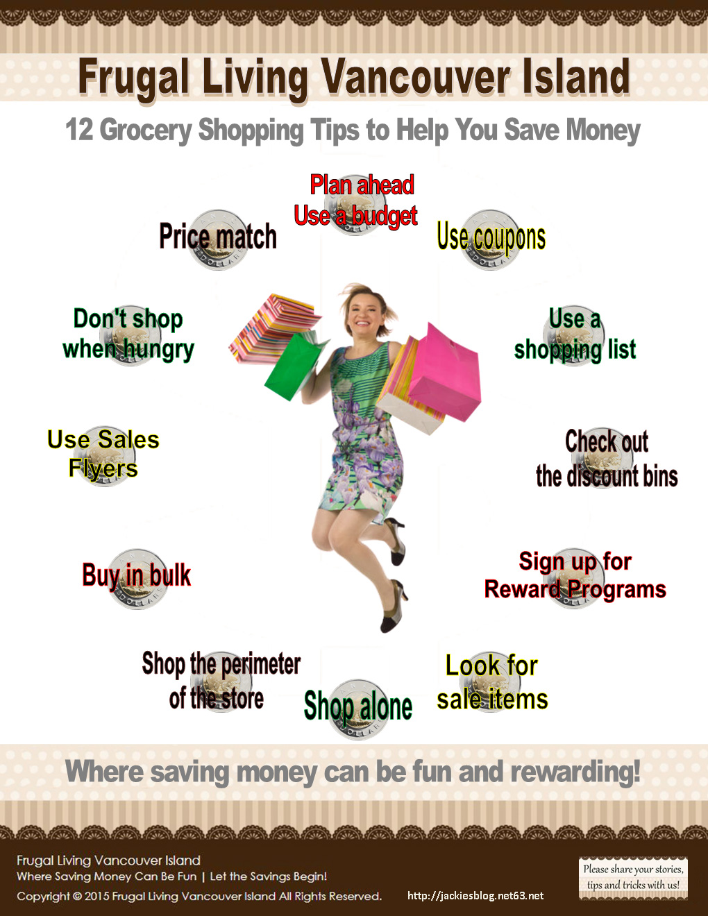 12 Grocery Shopping Tips To Save Money – Frugal Living Vancouver Island –  Jackie Hendrix