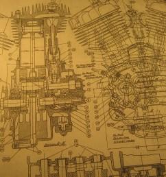 diagram wiring portal harley davidson panhead wiring some folktales  [ 2048 x 1536 Pixel ]