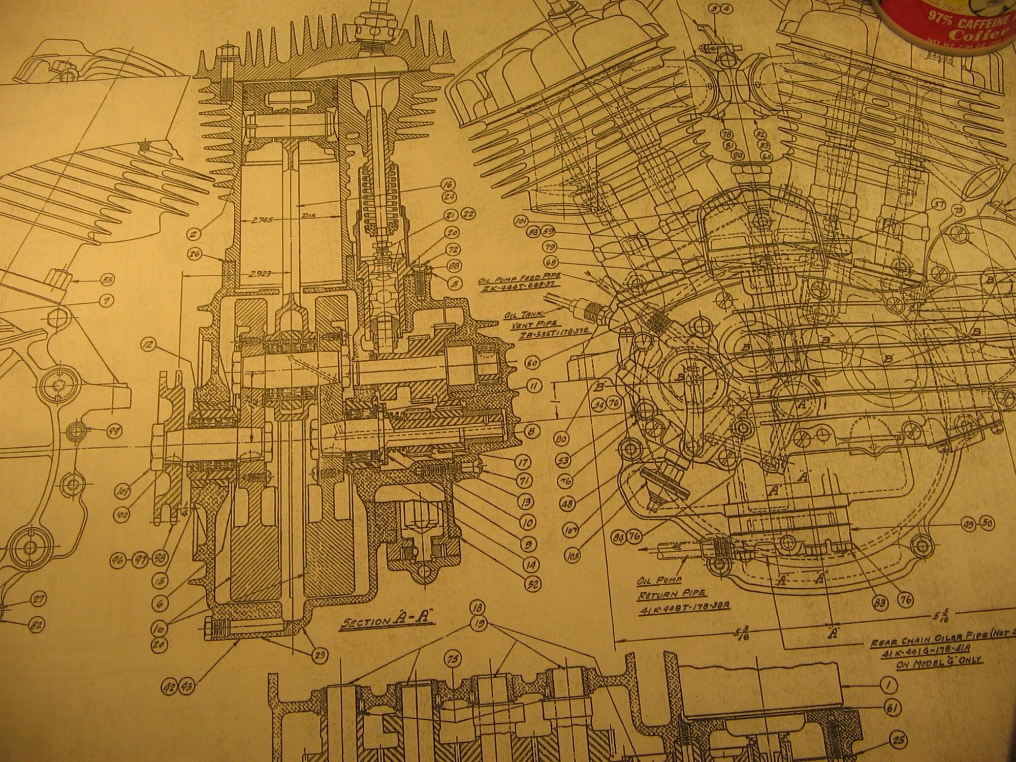 hight resolution of  diagram wiring portal harley davidson panhead wiring some folktales