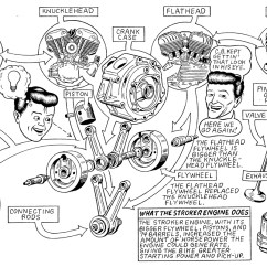 Harley Davidson Motorcycle Parts Diagram Stratocaster 5 Way Switch Wiring Engine Names Get Free Image About